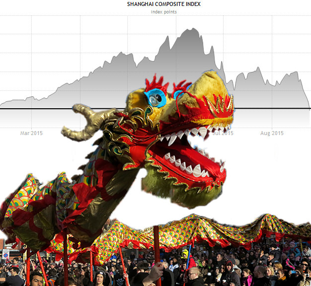 Chinese Dragon Market